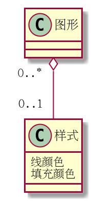 聚合-图形